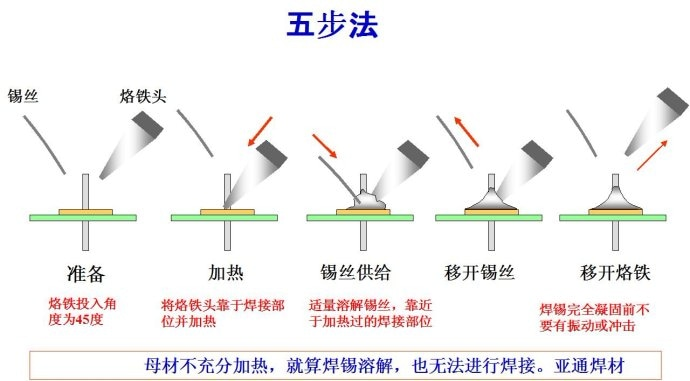pcba手工焊接